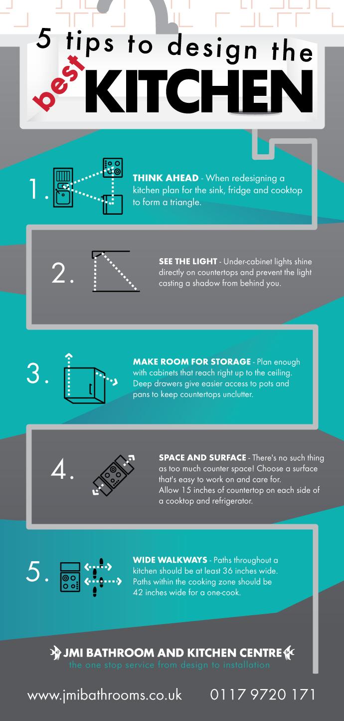 5 TIPS TO DESIGN THE BEST KITCHEN - JMI Bathrooms